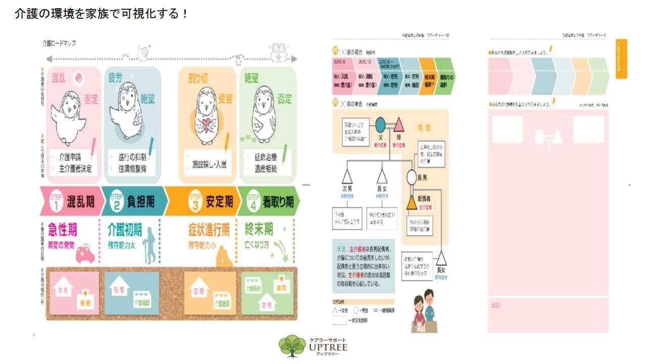 第253回 介護者手帳でみーんなハッピー!(Part2)